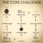 The Core Challenge – er du med!